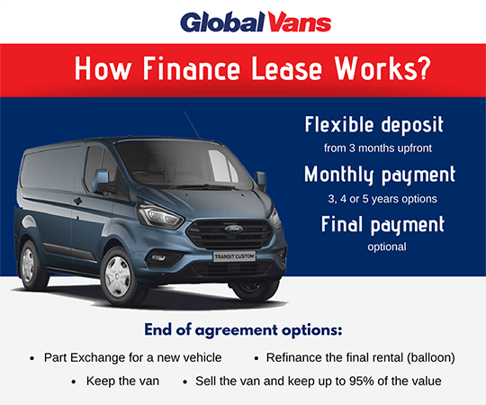 "5bd812d7fe What is a ""Finance Lease""  A business finance lease is a form of funding  whereby a lease company buys a vehicle and rents it back to a client over  an agreed ..."
